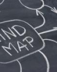 Mindmapping outil d'efficacité