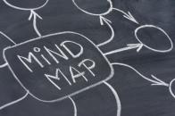 Projet Innovation Formation continue Formation Développement entreprises Créativité